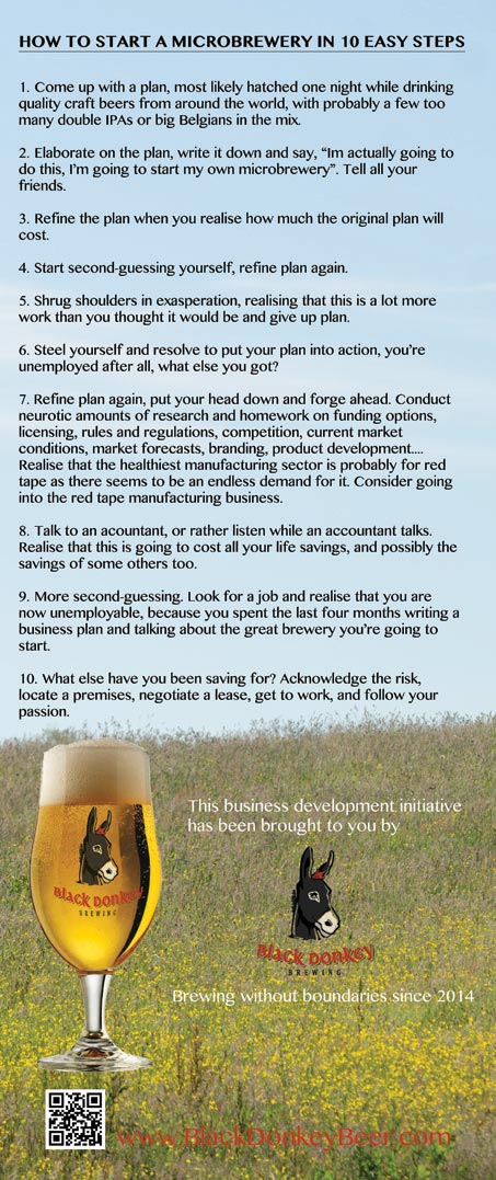 Visual of and Article of How to Start a Microbrewery in 10 easy steps